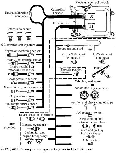 cat 3176 engine diagram free wiring diagrams