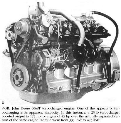 6068T turbocharged Diesel Engines Turbochargers