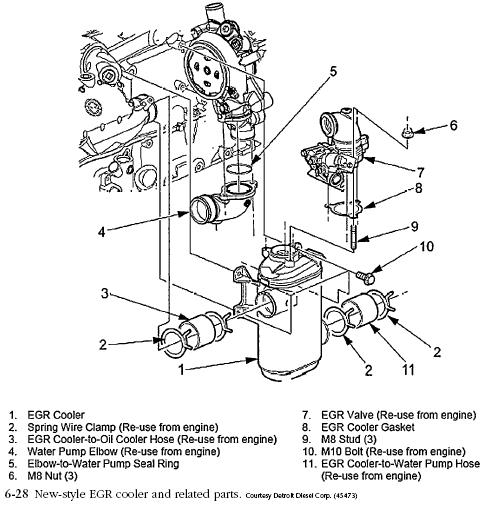 Detroit Oil Pressure Sensor Location further Buick 3800 Engine Diagram Oil Pressure Sending Unit together with Wiring Diagram For Thomas Bus likewise 65jgp 2007 Int 9900ix Cummins Isx 475 500 Gettieng further Exhaust Noise Jeep Manifold. on international dt466 coolant temp sensor location