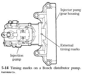 bosch timing marks Diesel Engine Injector Pump Timing