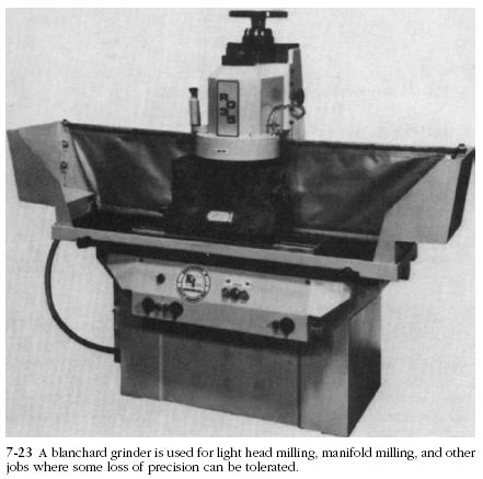 grinder Diesel Engines Cylinder Head Resurfacing