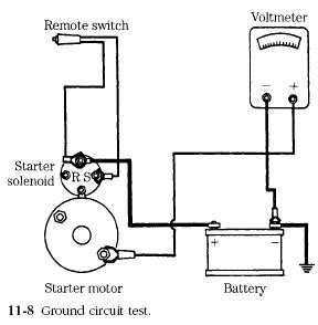 ground circuit test Diesel Engines Starter Circuit Tests