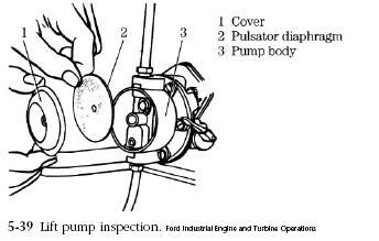 lift pump inspection Diesel Engine Lift Pump Service