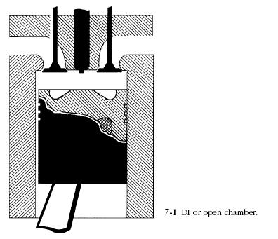 open chamber Direct Injection