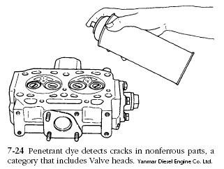 penetrant dye Diesel Engines Cylinder Head Crack Detection
