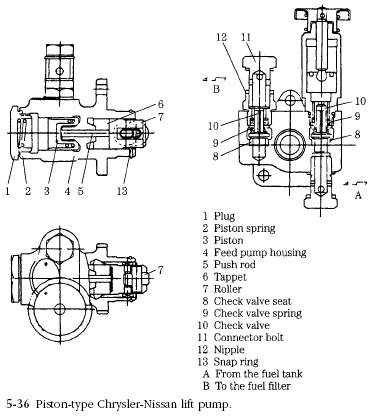piston nissan lift pump Diesel Engine Lift Pumps