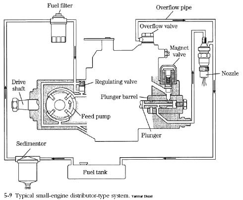 detroit engines series 60 sensor location get free image about wiring diagram