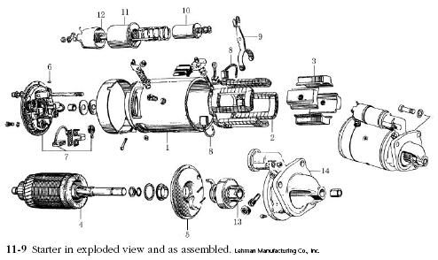 starter motor Diesel Engines Starter Motors