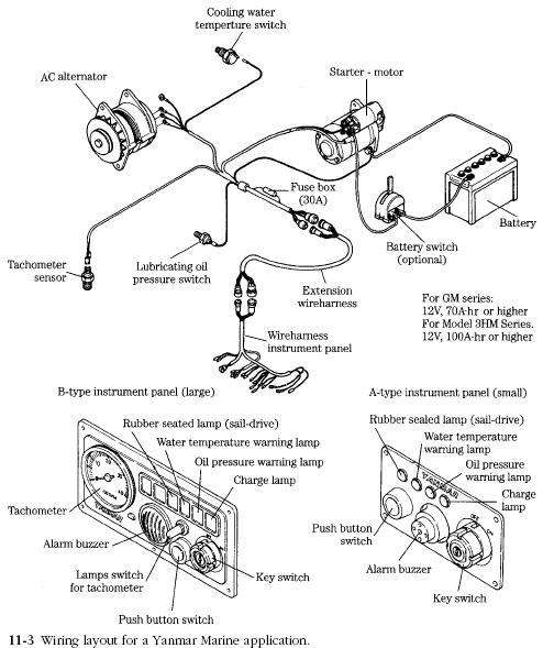 diesel engines starting wiring