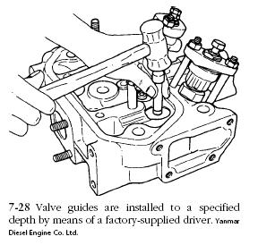 valve guides Diesel Engines Cylinder Head Valve Guides