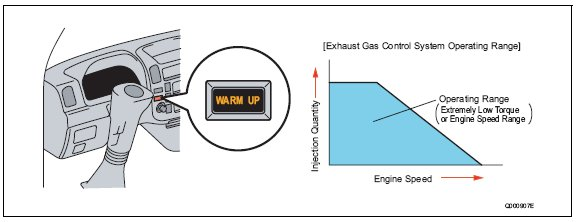 pic1 117 Exhaust Gas Control System