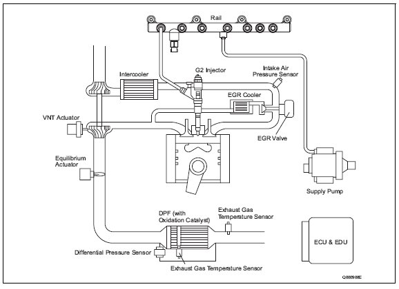 pic1 118 DPF System (Diesel Particulate Filter)