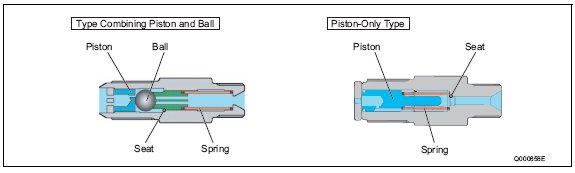pic1 67 Rail Flow Damper