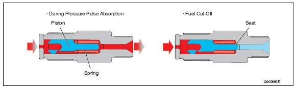pic1 69 Rail Flow Damper