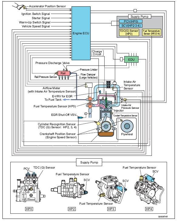 pic1 82 Engine Control System Diagram