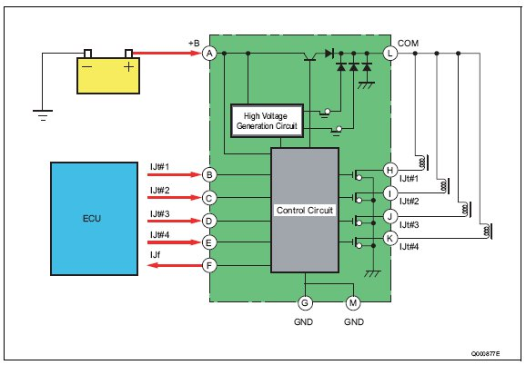 pic1 85 EDU (Electronic Driving Unit)