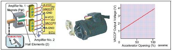 pic1 87 Accelerator Position Sensor