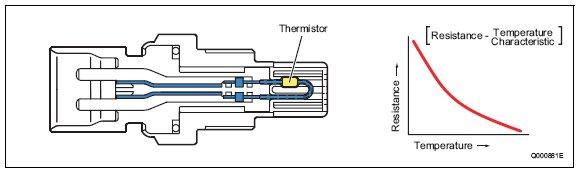 pic1 89 Intake Air Temperature Sensor