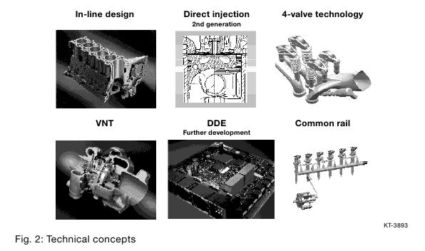 1 M57/M67 Common Rail Concept